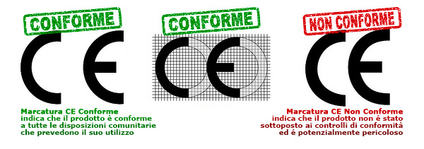 differenza marchio ce comunita europea china export