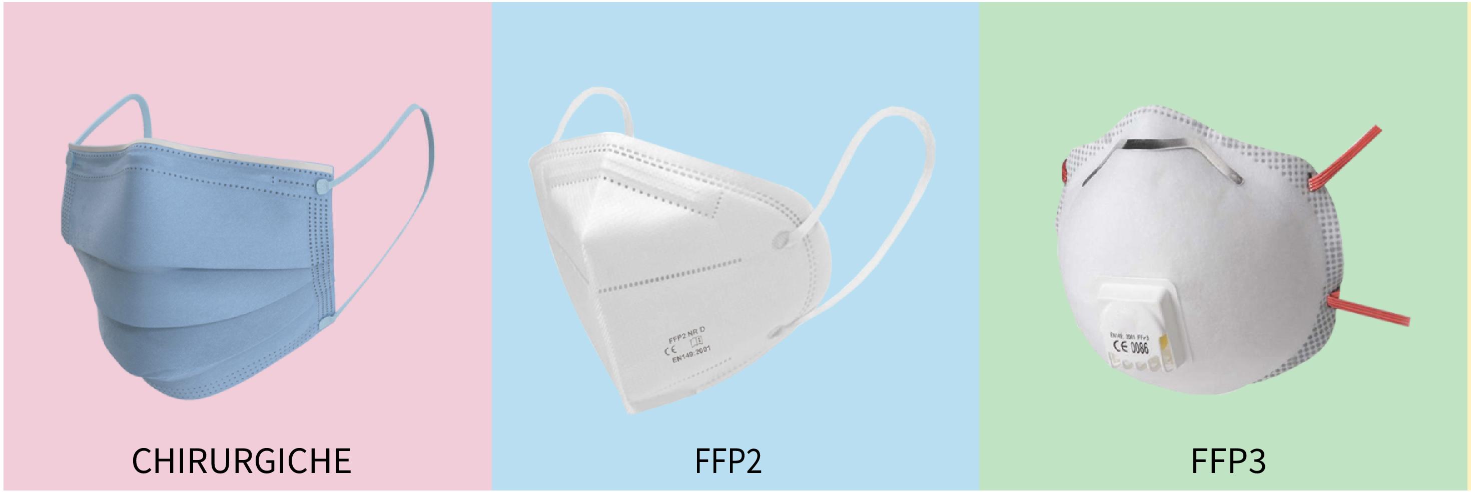 differenza mascherina chirurgica ffp2 ffp3